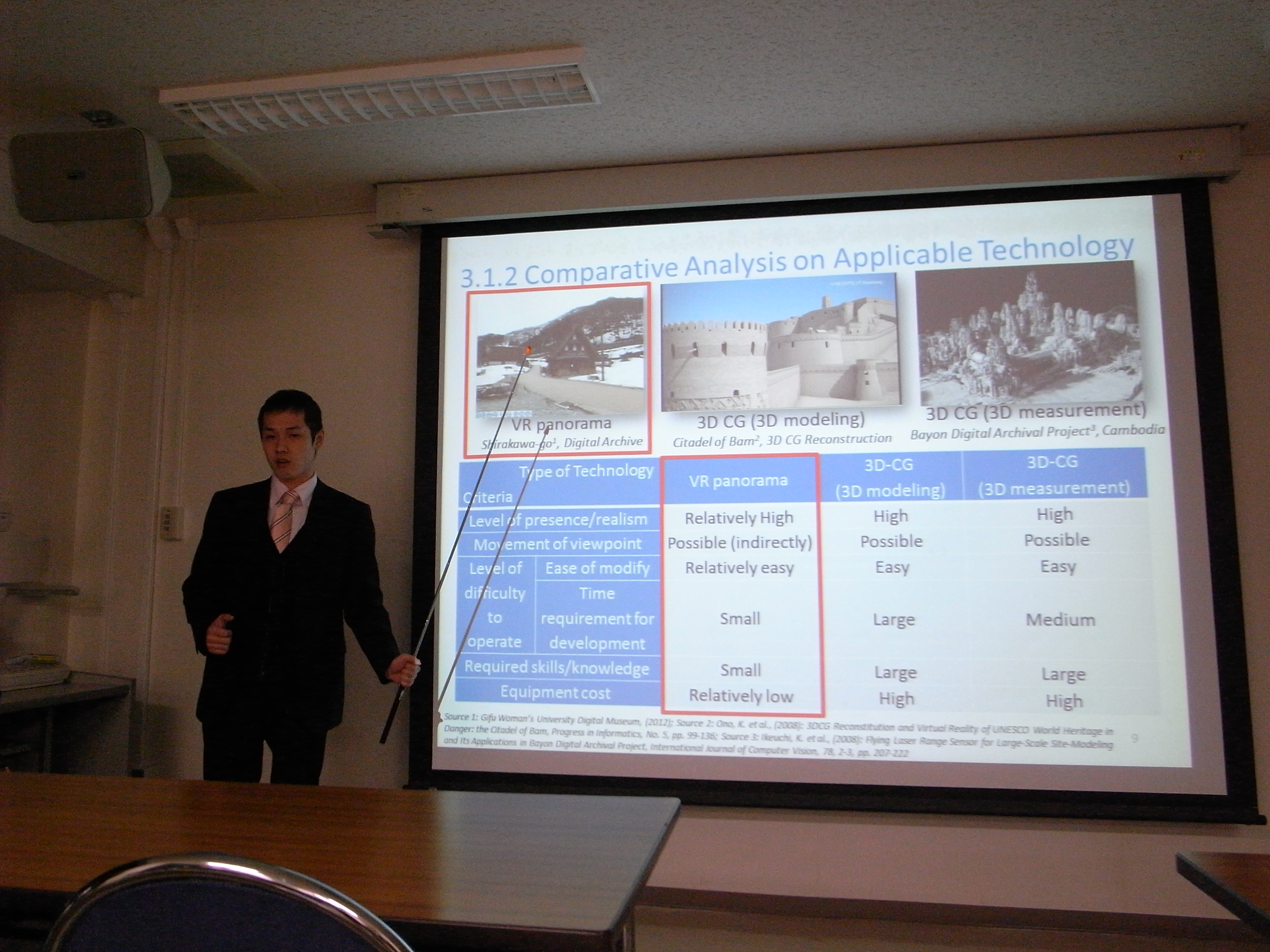 Master thesis presentations